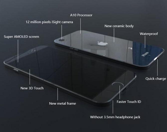 Ý tưởng thiết kế của iPhone 7.