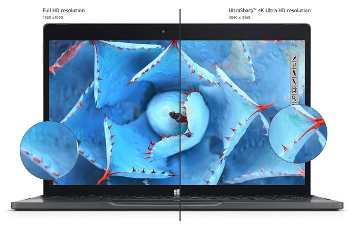 Màn hình 12.5 inch tùy chọn độ phân giải lên tới 4K Ultra HD (3840 x 2160) pixels sẽ làm hài lòng ngay cả những người khó tính nhất.