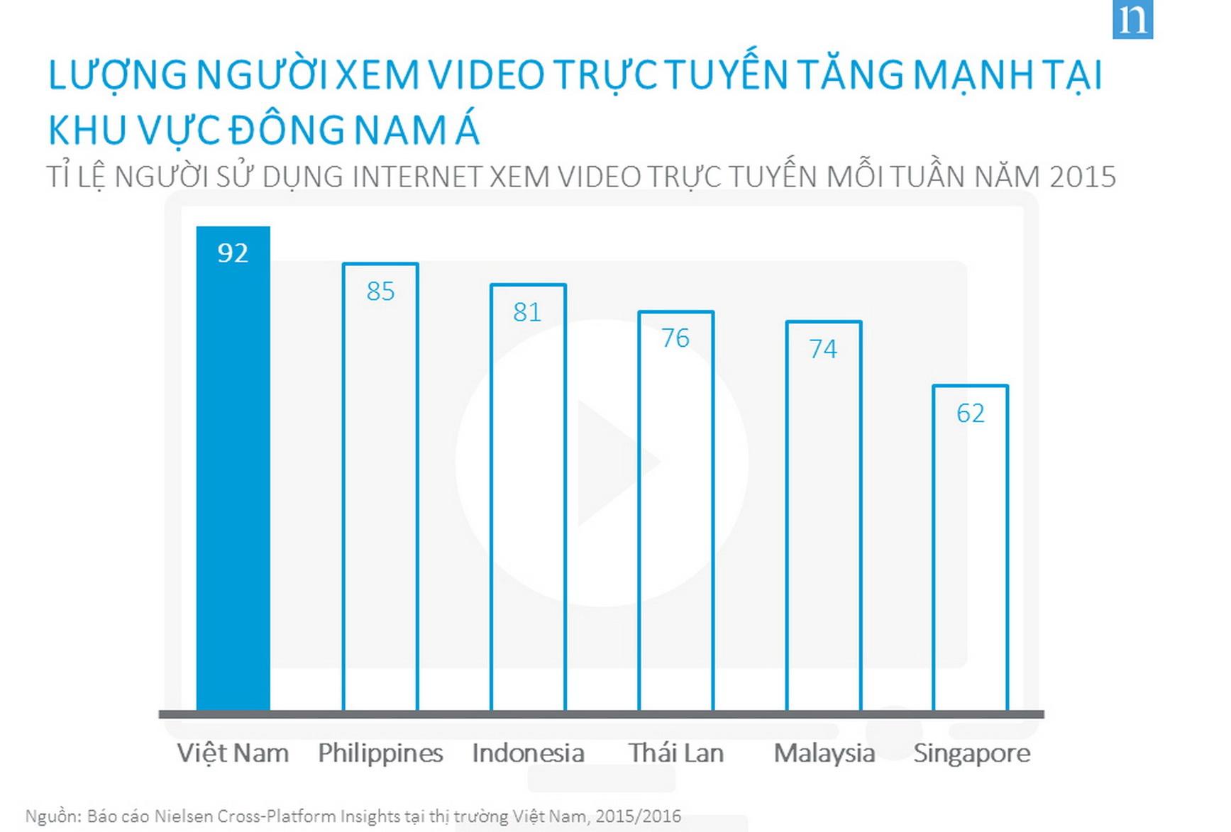 xem video truc tuyen tang manh o dong nam a 1