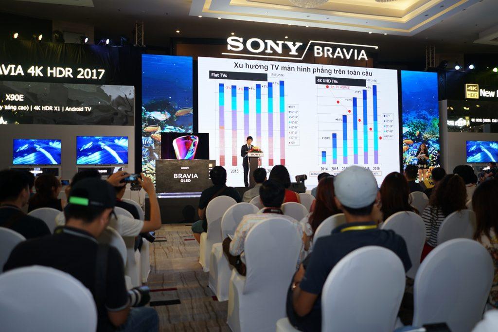 NDN_Tivi Sony 4K HDR dot pha_3