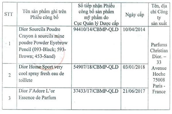 Danh sách 3 sản phẩm bị thu hồi của Dior tại Việt Nam.